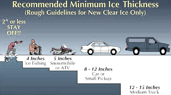Ice Thickness